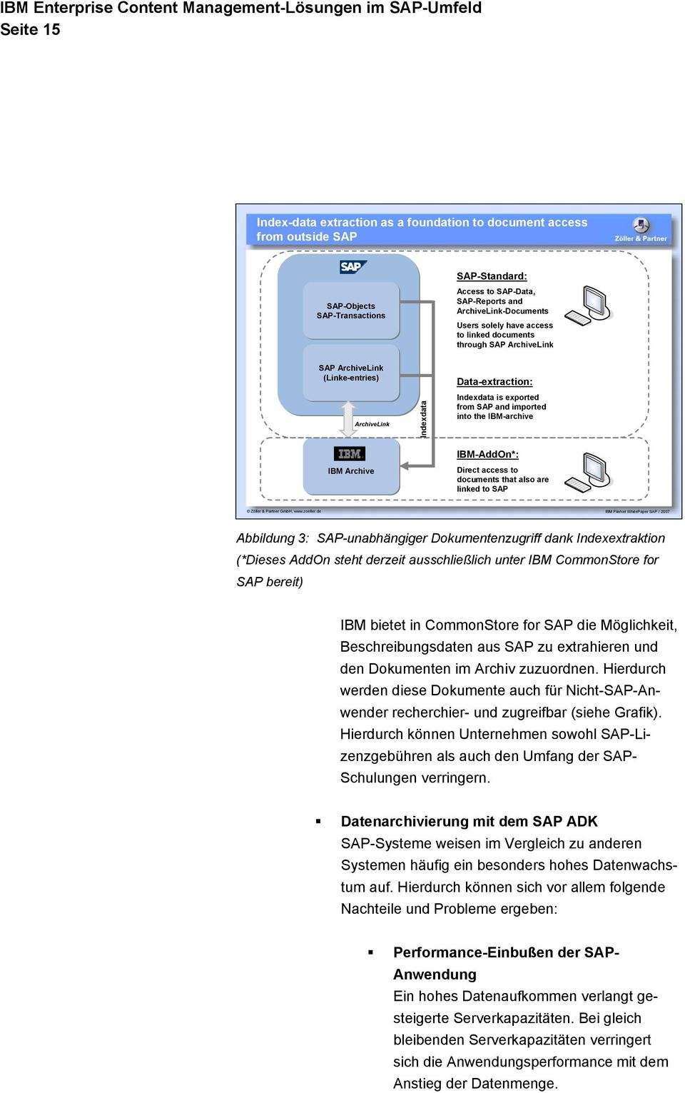 IBM-archive IBM-AddOn*: Direct access to documents that also are linked to SAP Zöller & Partner GmbH, www.zoeller.