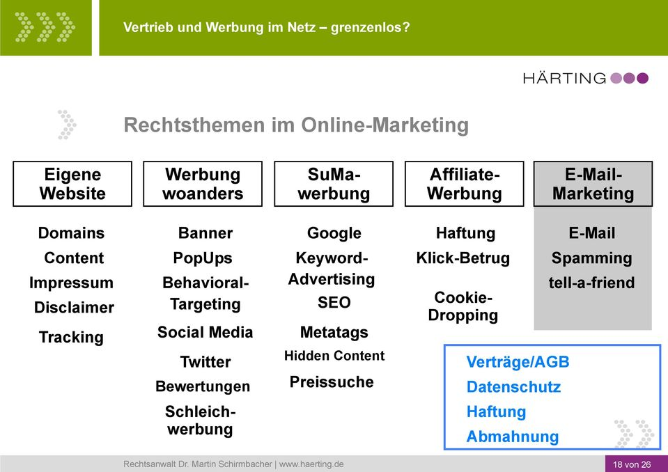 Keyword- Advertising SEO Metatags Hidden Content Preissuche Klick-Betrug Cookie- Dropping Verträge/AGB