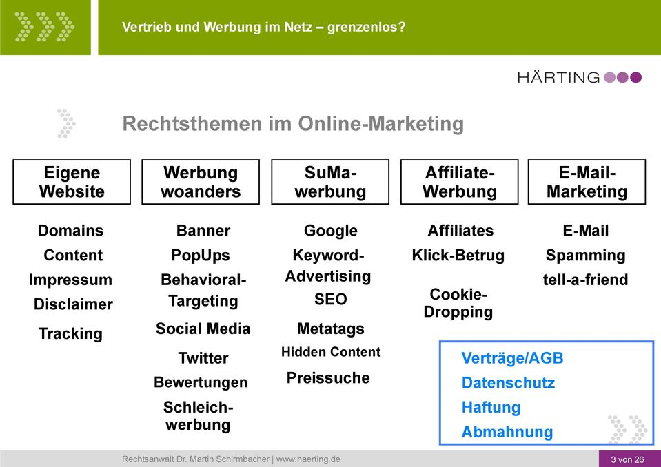 Bewertungen Keyword- Advertising SEO Metatags Hidden Content Preissuche Klick-Betrug Cookie- Dropping Verträge/AGB