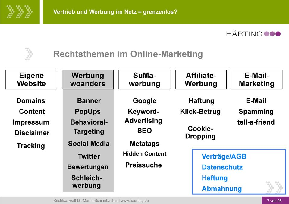 Bewertungen Keyword- Advertising SEO Metatags Hidden Content Preissuche Klick-Betrug Cookie- Dropping