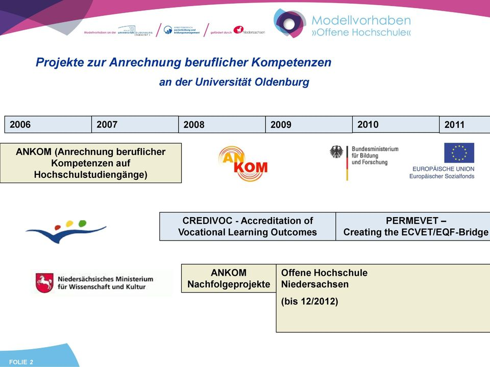 Hochschulstudiengänge) CREDIVOC - Accreditation of Vocational Learning Outcomes