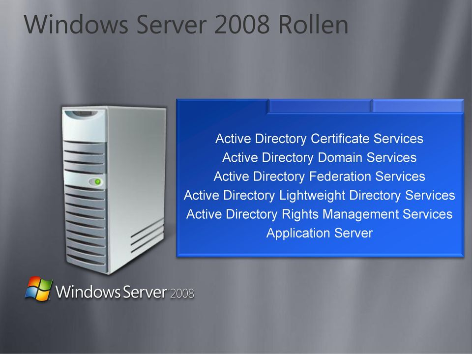Federation Services Active Directory Lightweight Directory