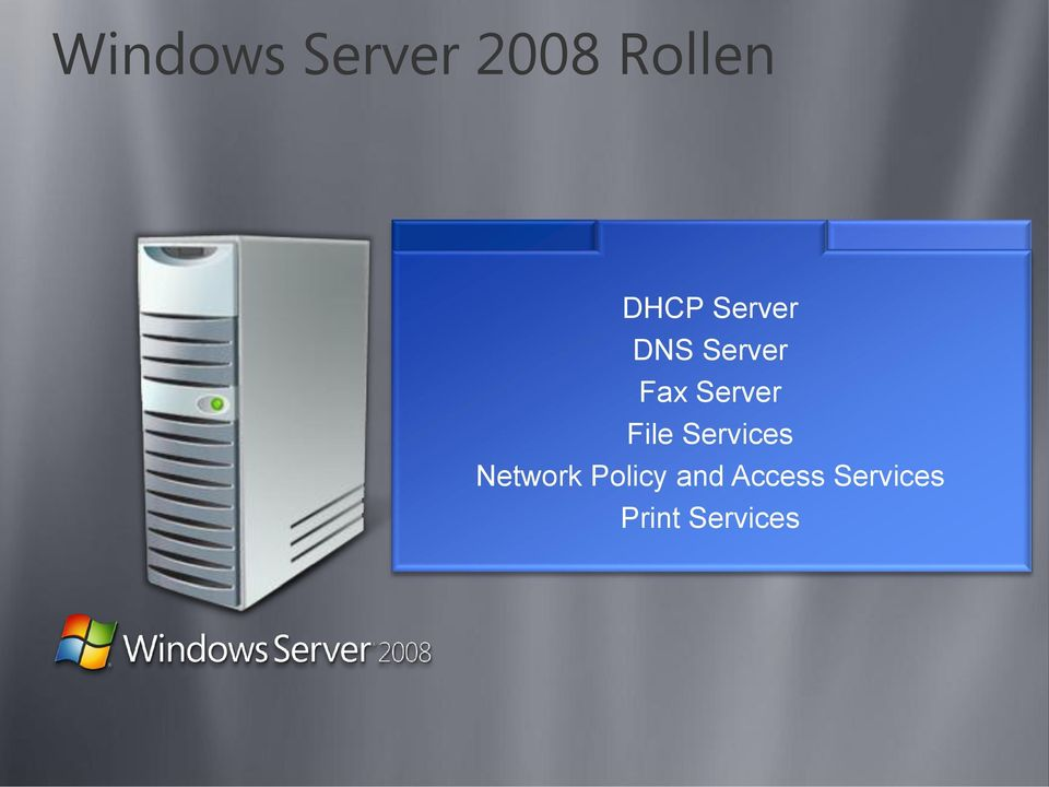 Server File Services Network