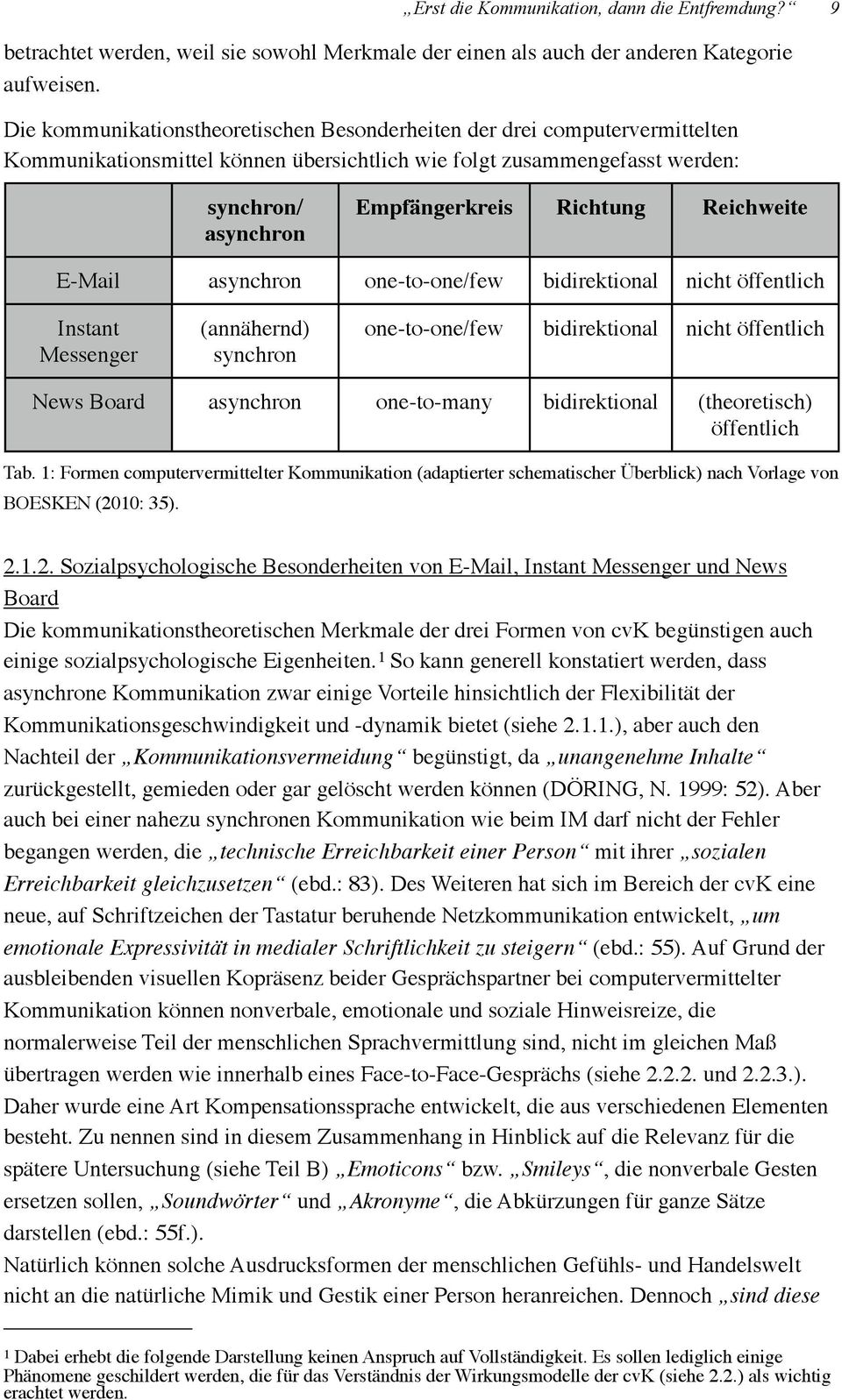 Reichweite E-Mail asynchron one-to-one/few bidirektional nicht öffentlich Instant Messenger (annähernd) synchron one-to-one/few bidirektional nicht öffentlich News Board asynchron one-to-many