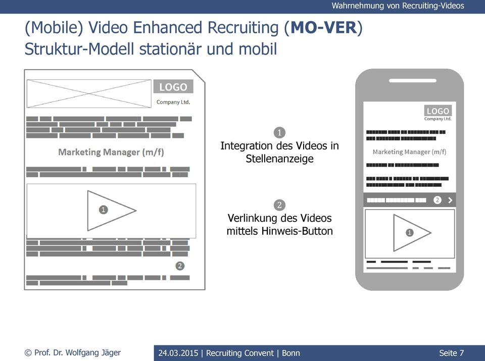 Recruiting-Videos ❶ Integration des Videos in