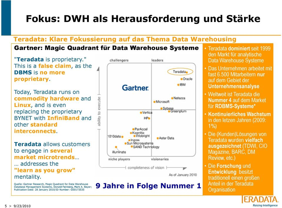 auf dem Gebiet der Unternehmensanalyse Today, Teradata runs on Weltweit ist Teradata die commodity hardware and Nummer 4 auf dem Market Linux,, and is even für RDBMS-Systeme* replacing the