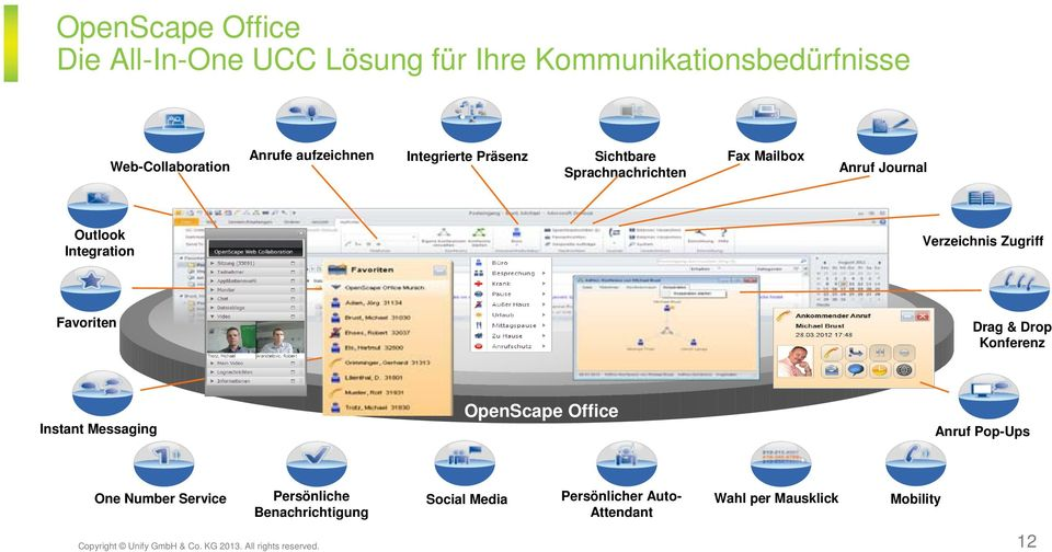 Favoriten Drag & Drop Konferenz Instant Messaging OpenScape Office Anruf Pop-Ups One Number Service Persönliche