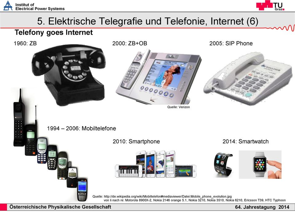 http://de.wikipedia.org/wiki/mobiltelefon#mediaviewer/datei:mobile_phone_evolution.