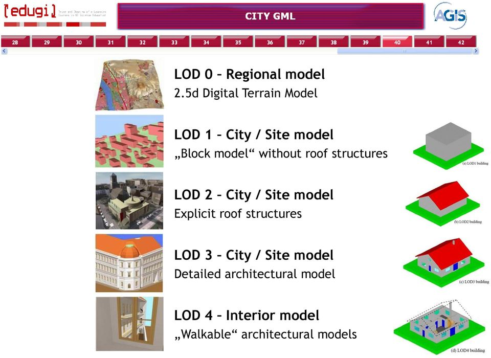 without roof structures LOD 2 City / Site model Explicit roof