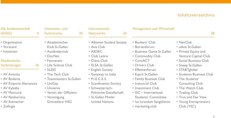 Gallen Ausländerclub DocNet Festverein Life Science Club SLESS The Tech Club Toastmasters St.