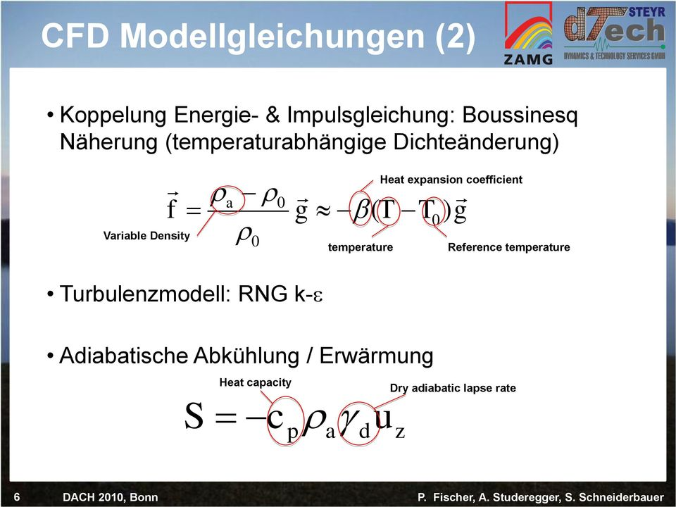 Turbulenzmodell: RNG k-e 0 temperature Heat expansion coefficient Reference
