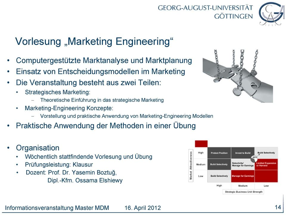 Marketing-Engineering Konzepte: Vorstellung und praktische Anwendung von Marketing-Engineering Modellen Praktische Anwendung der Methoden