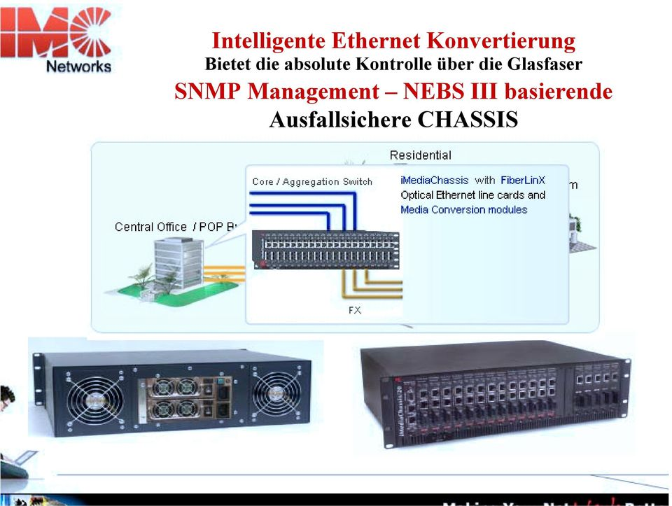 die Glasfaser SNMP Management NEBS
