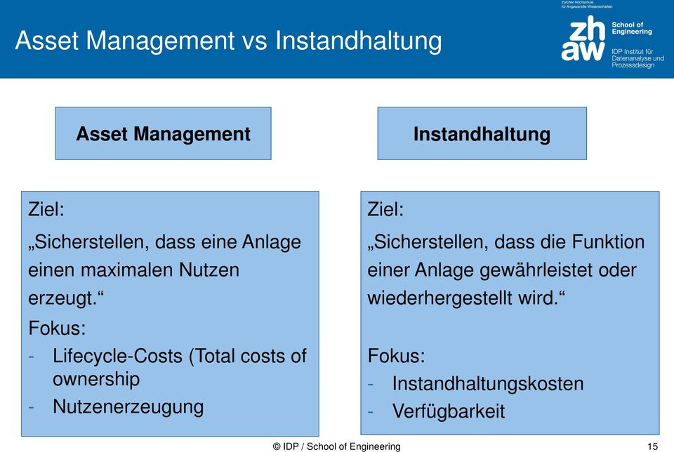Fokus: - Lifecycle-Costs (Total costs of ownership - Nutzenerzeugung Ziel: Sicherstellen, dass