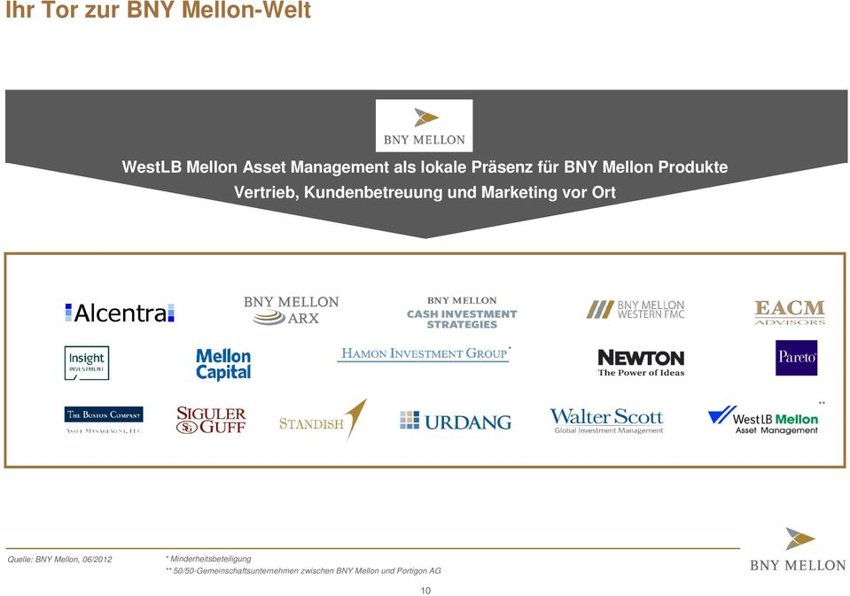 Marketing vor Ort * ** Quelle: BNY Mellon, 06/2012 *