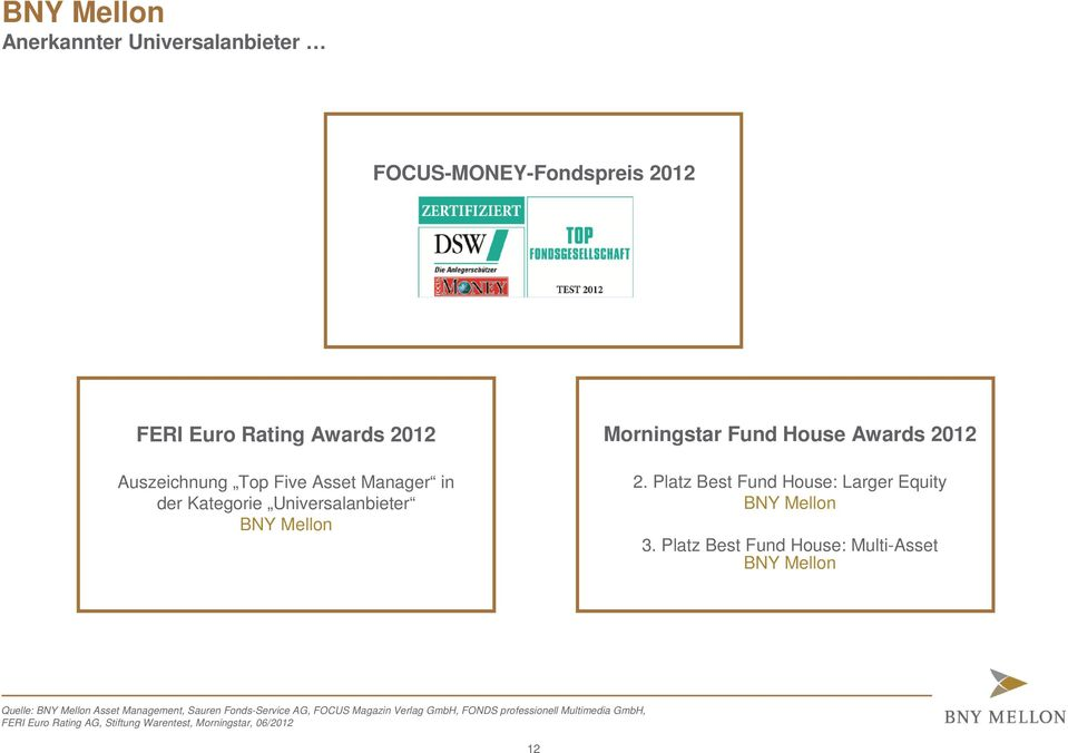 Platz Best Fund House: Larger Equity BNY Mellon 3.