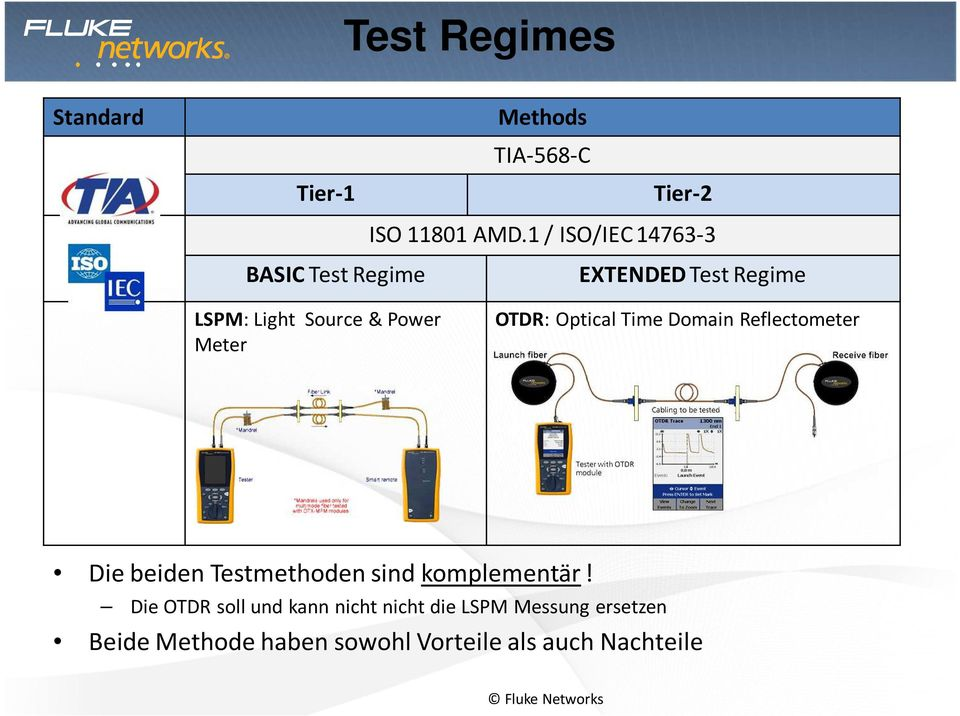 Regime OTDR: Optical Time Domain Reflectometer Die beiden Testmethoden sind komplementär!