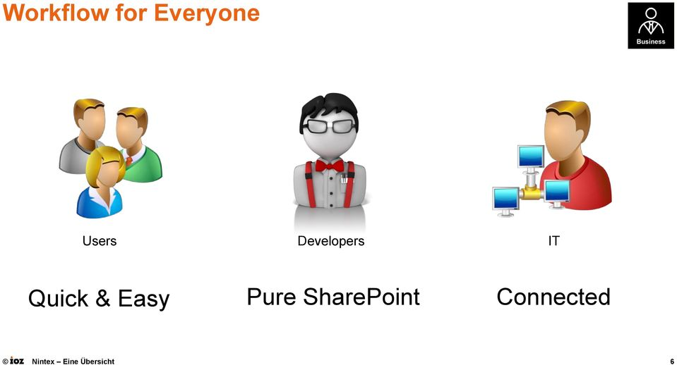 & Easy Pure SharePoint
