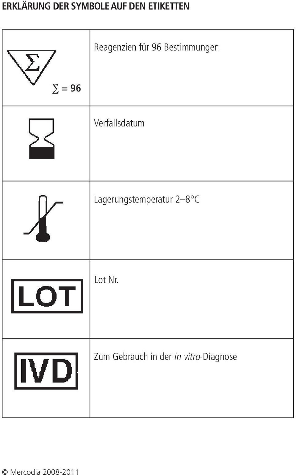 Verfallsdatum Lagerungstemperatur 2 8 C Lot
