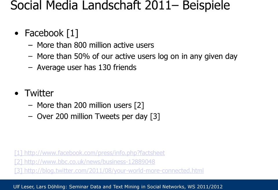 users [2] Over 200 million Tweets per day [3] [1] http://www.facebook.com/press/info.php?