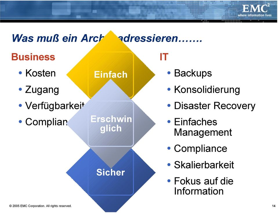 glich Sicher IT Backups Konsolidierung Disaster Recovery Einfaches