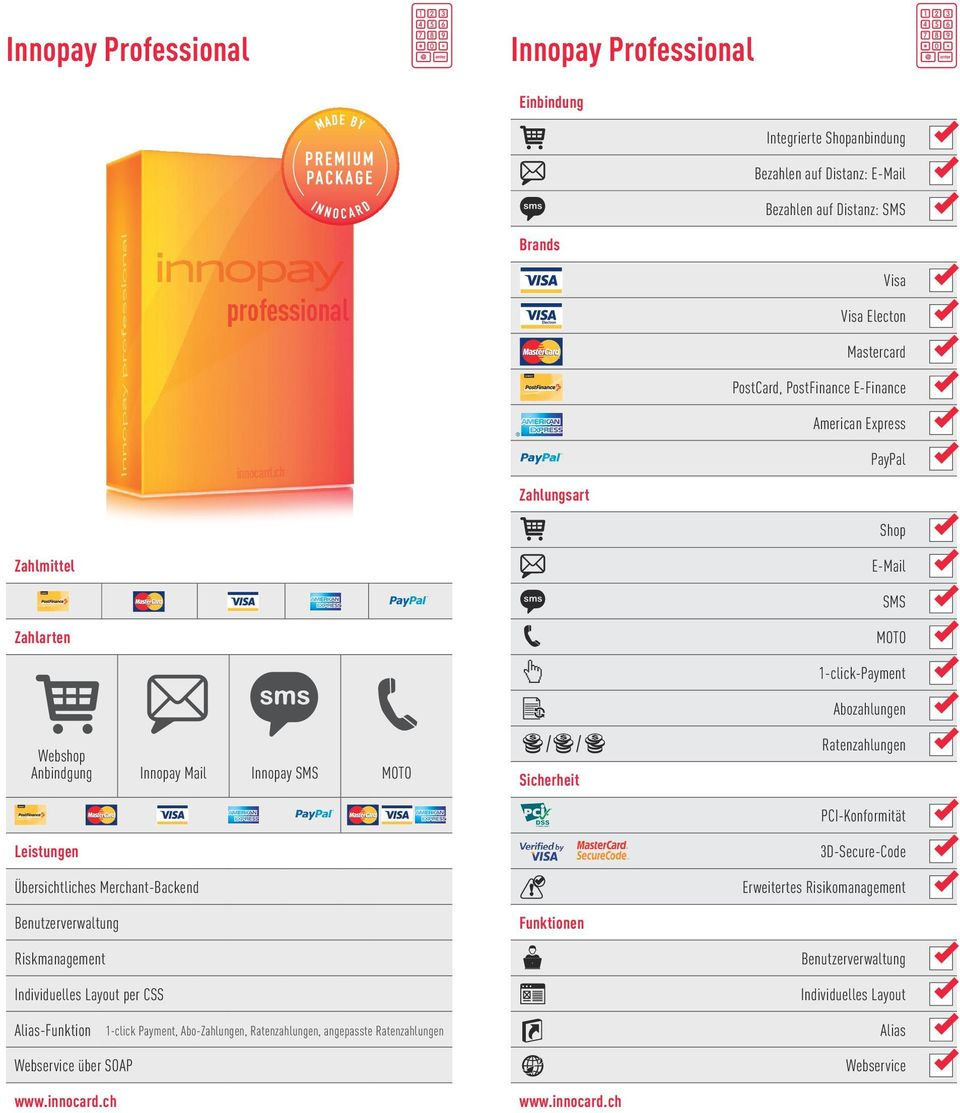 Electon Webshop Anbindgung Innopay Mail Innopay