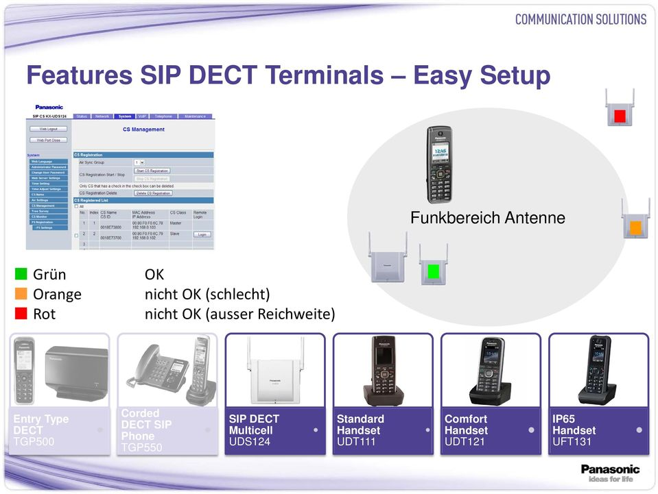 (ausser Reichweite) Entry Type DECT TGP500 Corded DECT