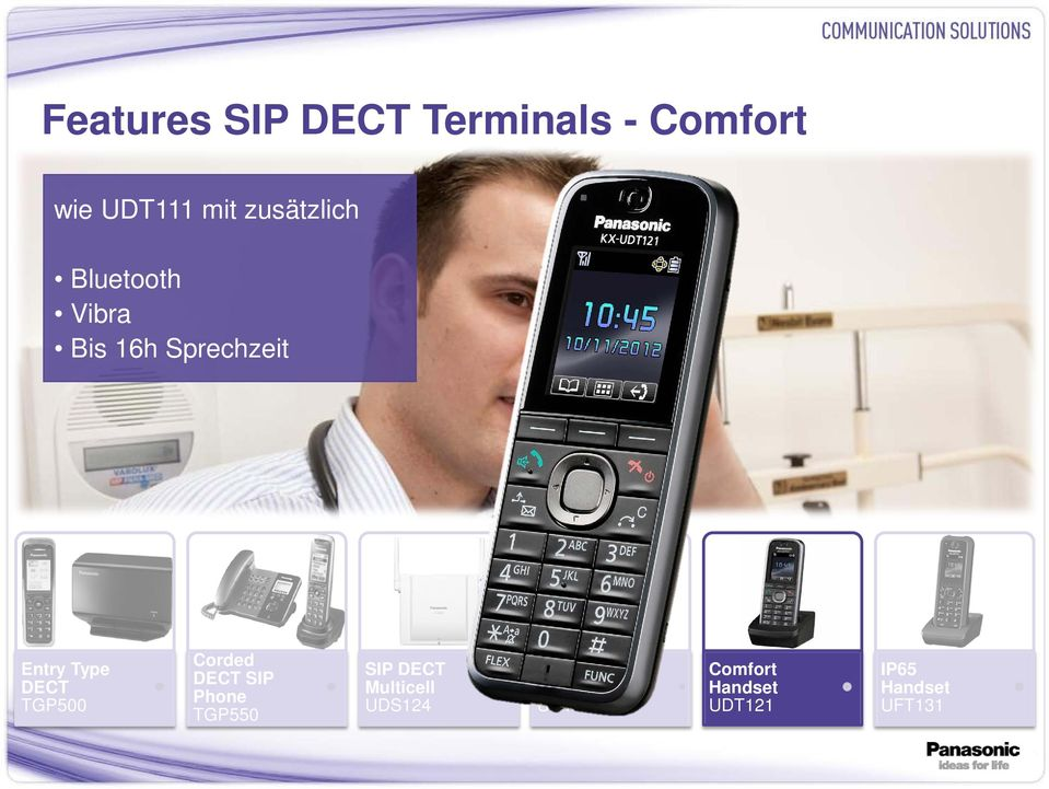 Entry Type DECT TGP500 Corded DECT SIP TGP550 SIP