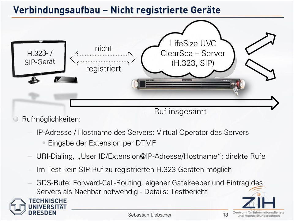 Extension per DTMF URI-Dialing, User ID/Extension@IP-Adresse/Hostname : direkte Rufe Im Test kein SIP-Ruf zu