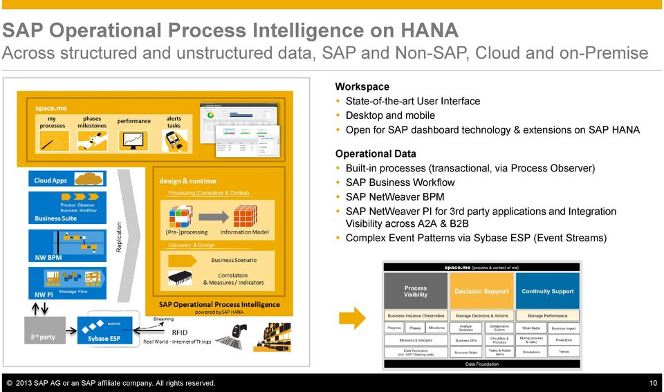 processes (transactional, via Process Observer) SAP Business Workflow SAP NetWeaver BPM SAP NetWeaver PI for 3rd party applications and