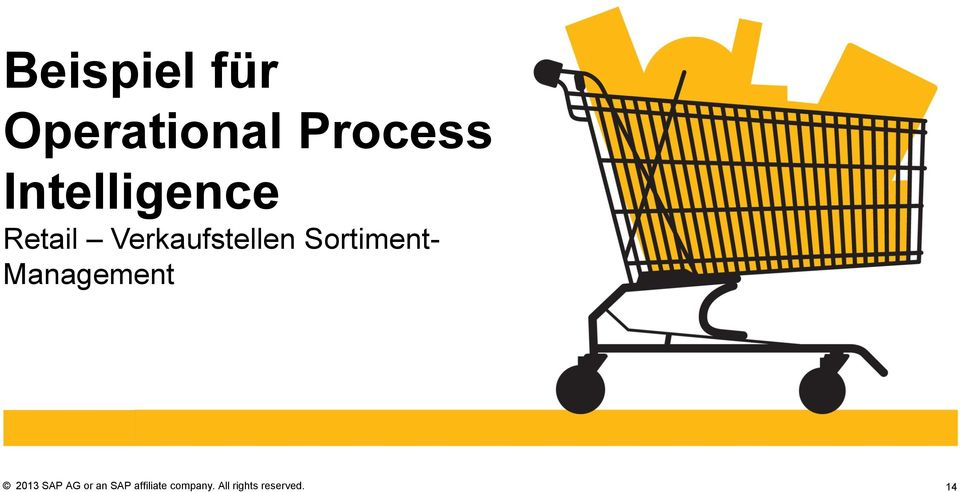 Sortiment- Management 2013 SAP AG or