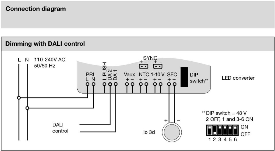 switch** LED converter DALI