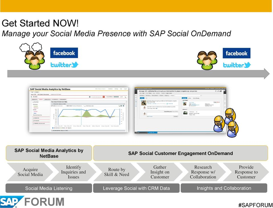 SAP Social Customer Engagement OnDemand Acquire Social Media Identify Inquiries and Issues Route by