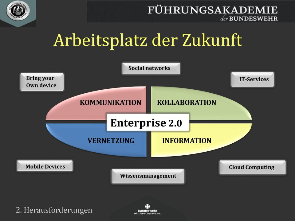 KOLLABORATION Enterprise 2.