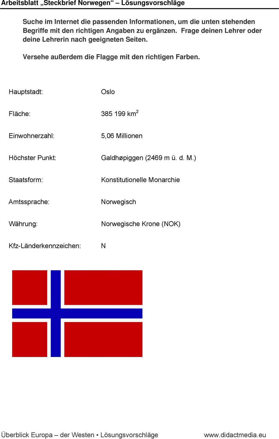 konstitutionelle monarchie norwegen