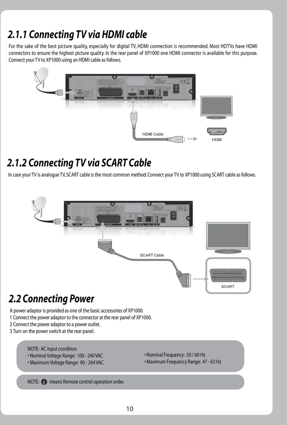 Connect your TV to XP1000 using an HDMI cable as follows. HDMI Cable HDMI 2.1.2 Connecting TV via SCART Cable In case your TV is analogue TV, SCART cable is the most common method.