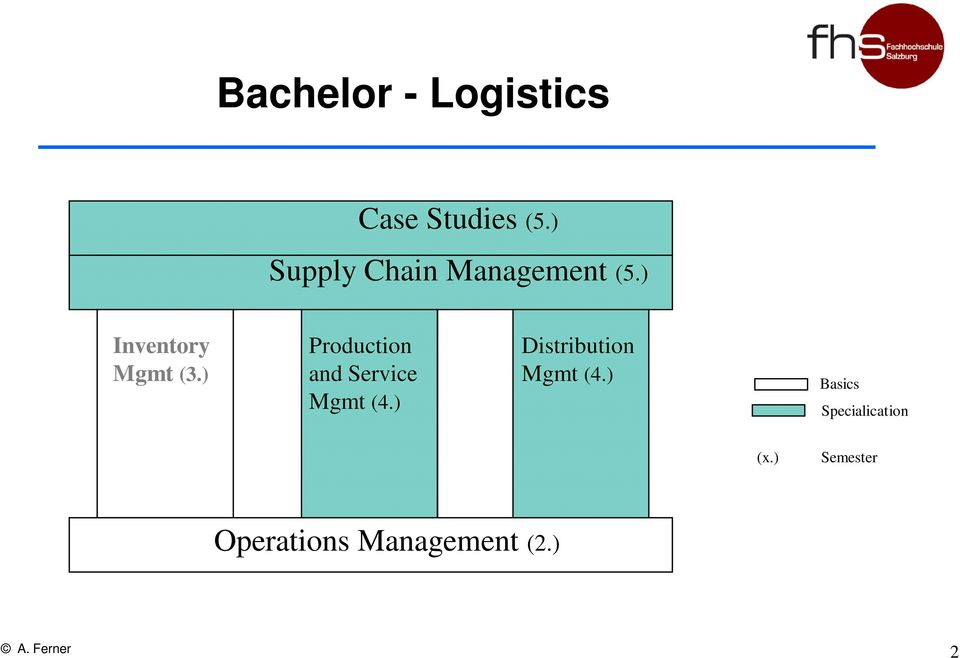 ) Production and Service Mgmt (4.