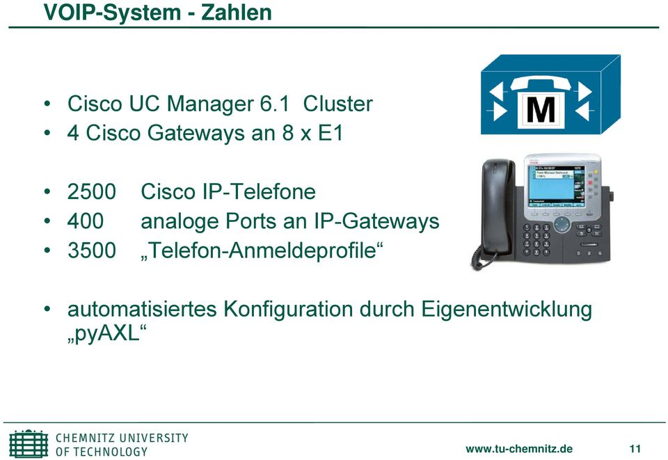 Cisco IP-Telefone analoge Ports an IP-Gateways