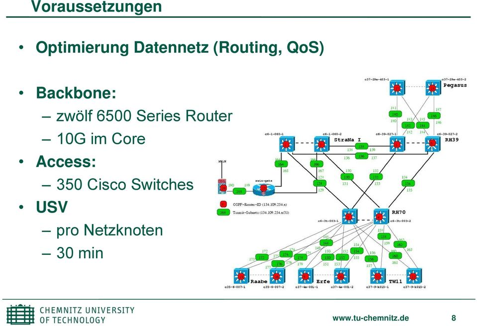Series Router 10G im Core Access: 350