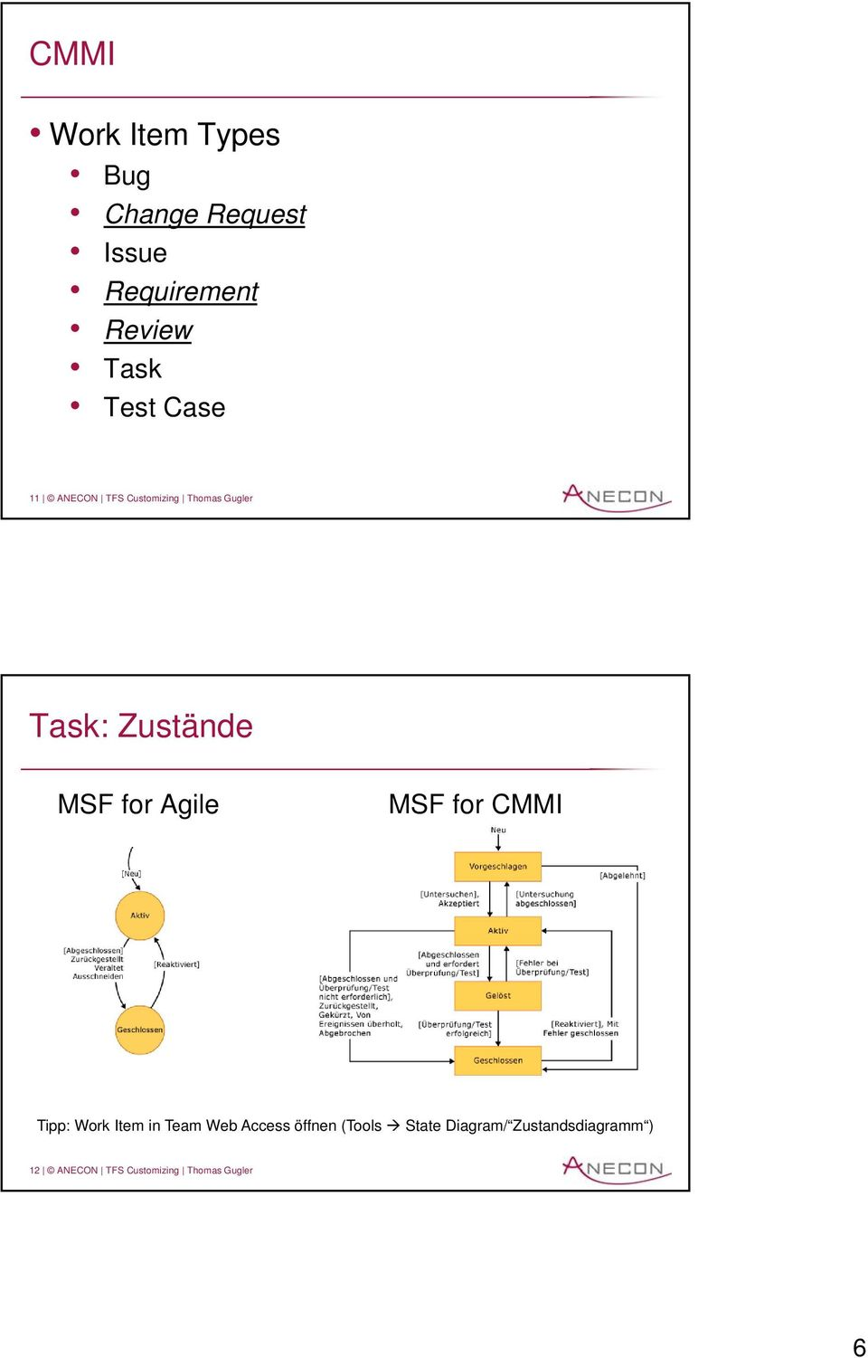 for Agile MSF for CMMI Tipp: Work Item in Team Web Access öffnen (Tools