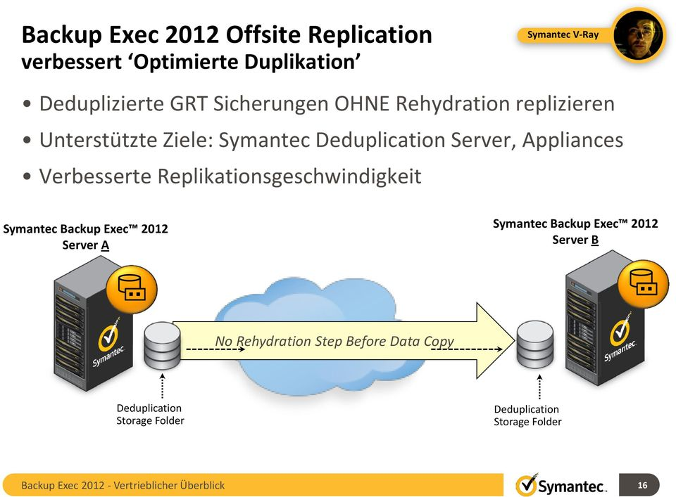 Verbesserte Replikationsgeschwindigkeit Symantec Backup Exec 2012 Server A Symantec Backup Exec 2012
