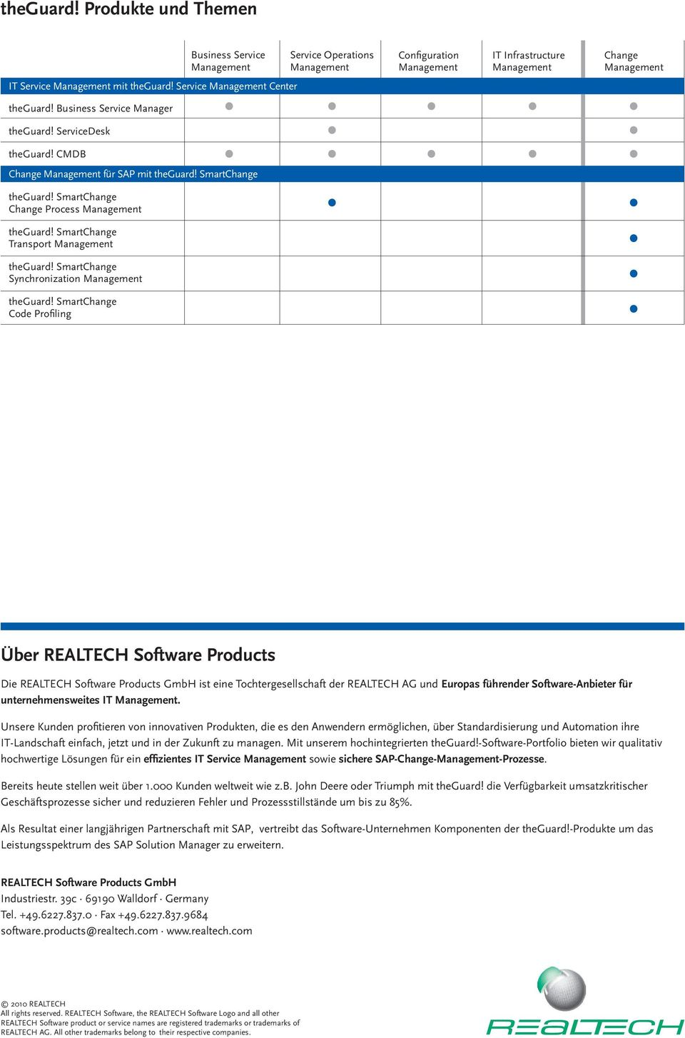 for SAP SmartChange Change Process Transport Synchronization Code Profiling Über REALTECH Software Products Die REALTECH Software Products GmbH ist eine Tochtergesellschaft der REALTECH AG und
