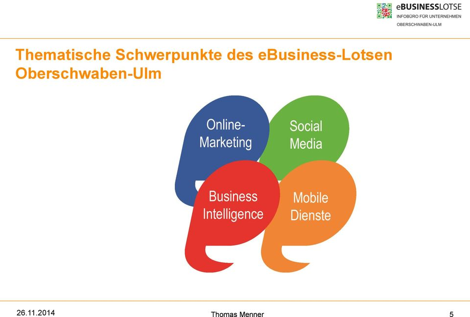 ebusiness-lotsen