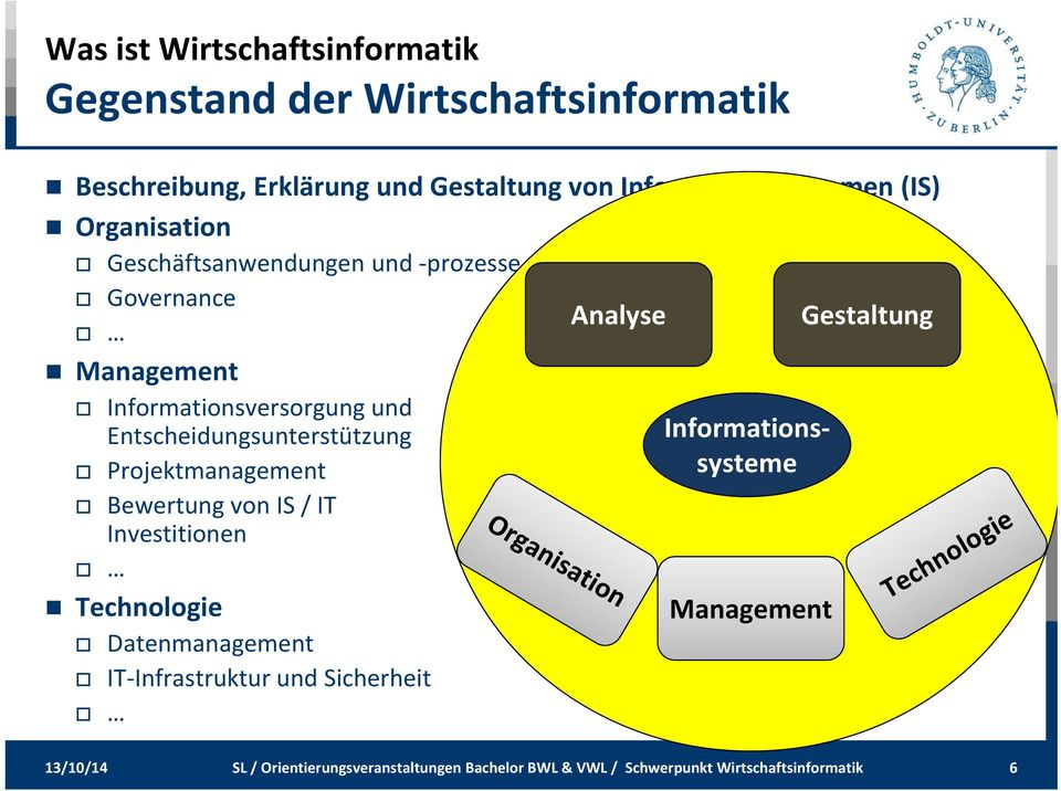 Entscheidungsunterstützung Informationssysteme Projektmanagement Bewertung von IS / IT Investitionen Technologie Management