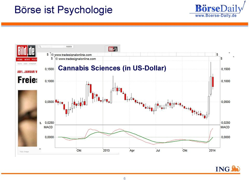 US-Dollar) Cannabis