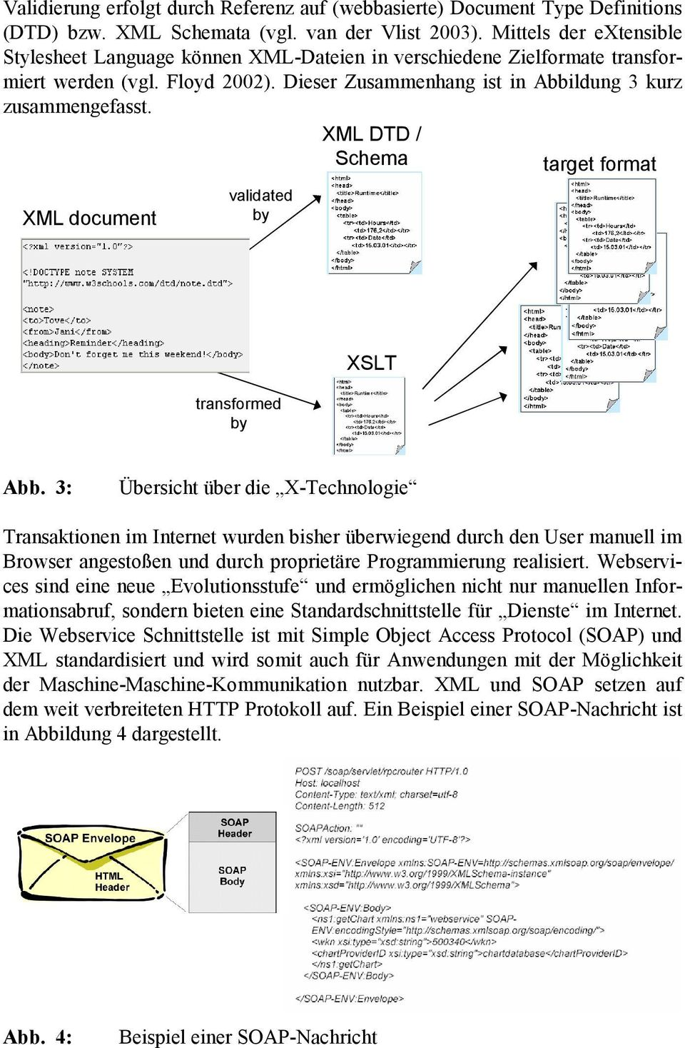 XML DTD / Schema target format XML document validated by transformed by XSLT Abb.