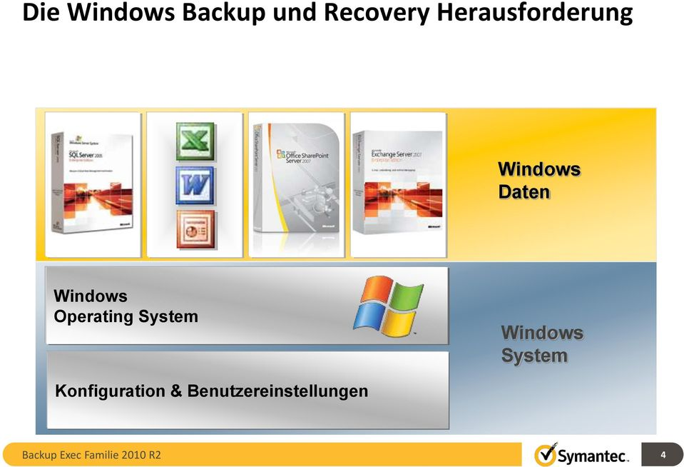 Windows Operating System Windows