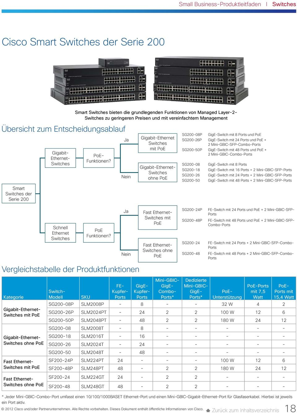 Gigabit-Ethernet Switches mit PoE Gigabit-Ethernet- Switches ohne PoE SG200-08P GigE-Switch mit 8 Ports und PoE SG200-26P GigE-Switch mit 24 Ports und PoE + 2 Mini-GBIC-SFP-Combo-Ports SG200-50P