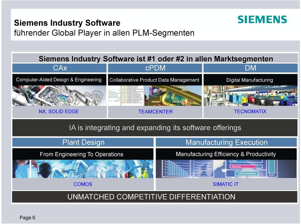 SOLID EDGE TEAMCENTER TECNOMATIX IA is integrating and expanding its software offerings Plant Design From Engineering To