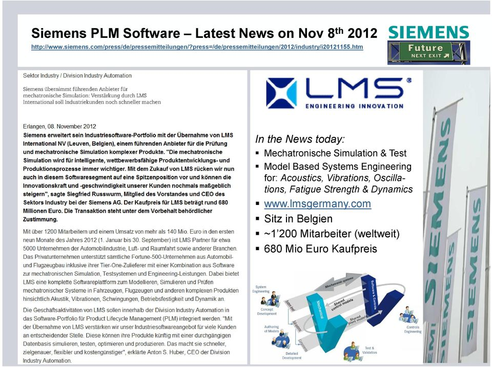 htm In the News today: Mechatronische Simulation & Test Model Based Systems Engineering for: